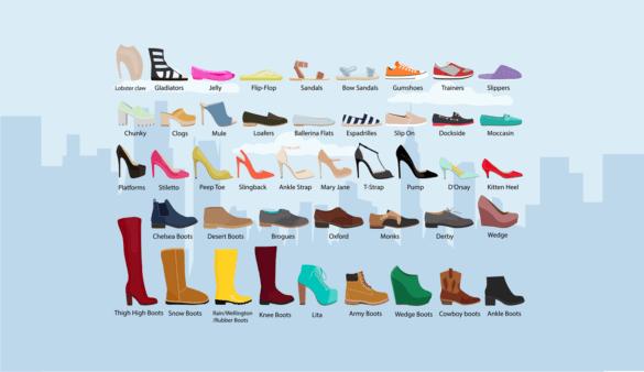 Все виды обуви - полный список с фото