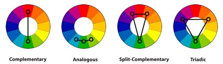 Цветовые схемы в стиле color block
