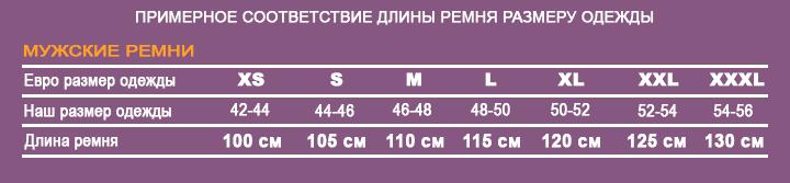 Размеры поясных ремней