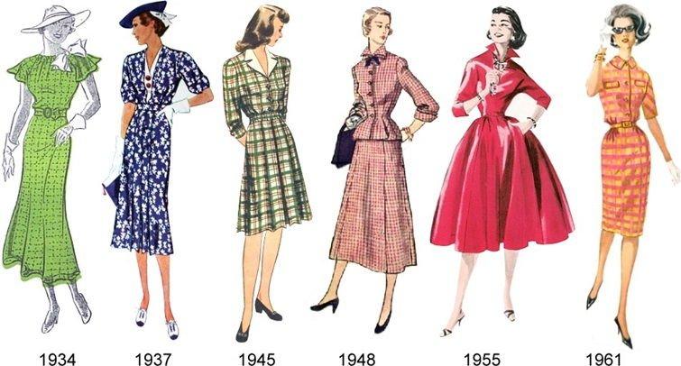 Стиль Винтаж в одежде по годам