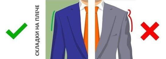 Как выбрать идеальный мужской костюм - фото
