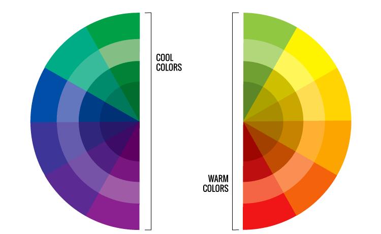 Цветовые группы по температуре