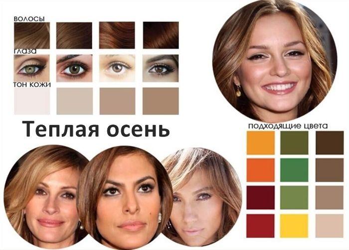 Цветотипы внешности - Теплая осень