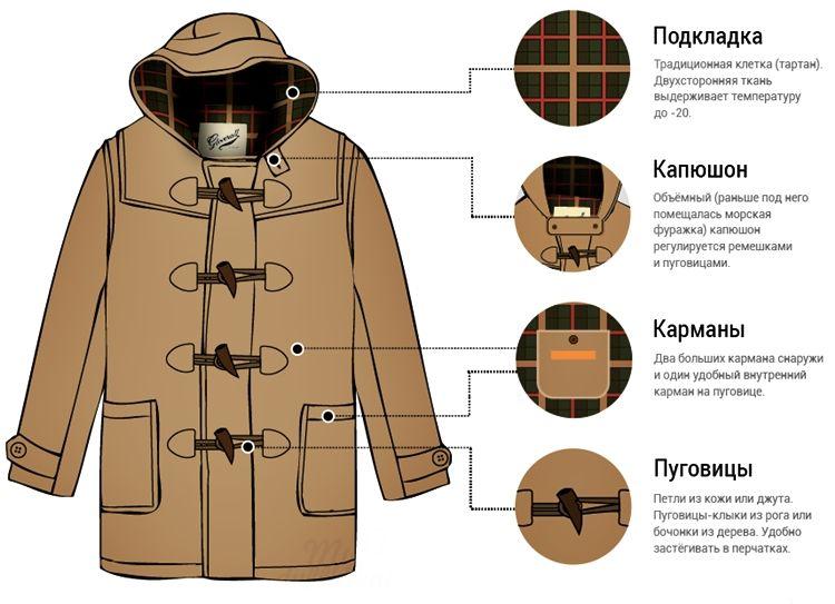 Особые приметы пальто дафлкот