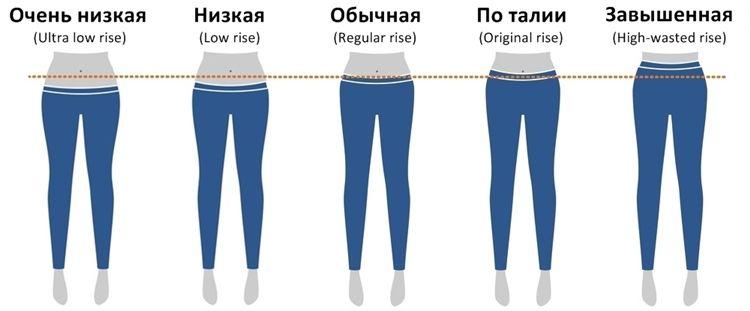 виды джинсов список