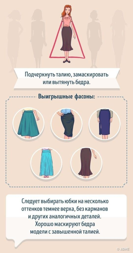 Все виды юбок: список с названиями и фото