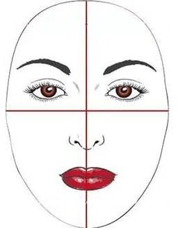 Как подобрать прическу и макияж