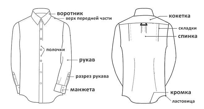 Конструкция рубашки