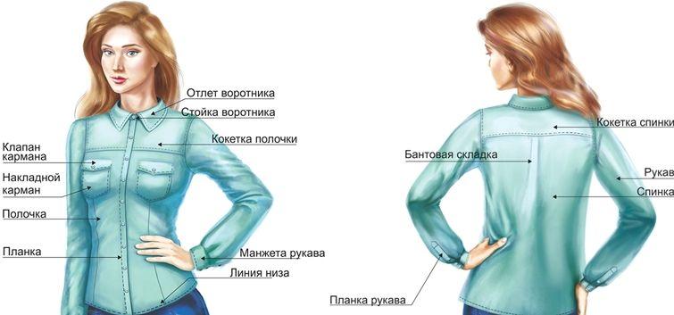 Детали женской рубашки - фото