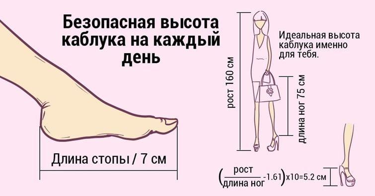 Безопасная высота каблука на каждый день