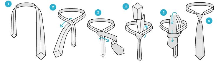 Виды галстуков и узлов к ним